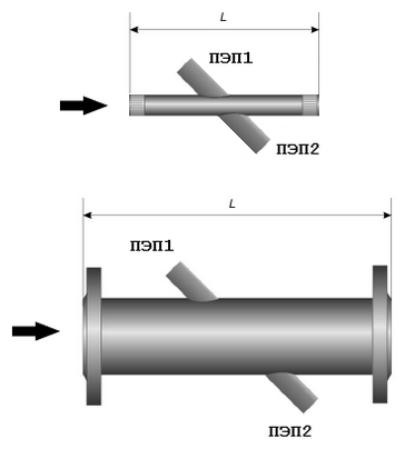схема УПР однолучевых Ду15-1000