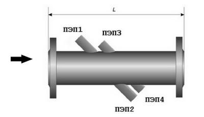 схема УПР двухлучевых Ду100-1000